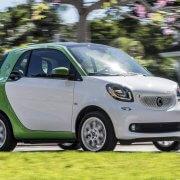 Smart Furtwo elektromos autó - illusztrációa bejegyzéshez